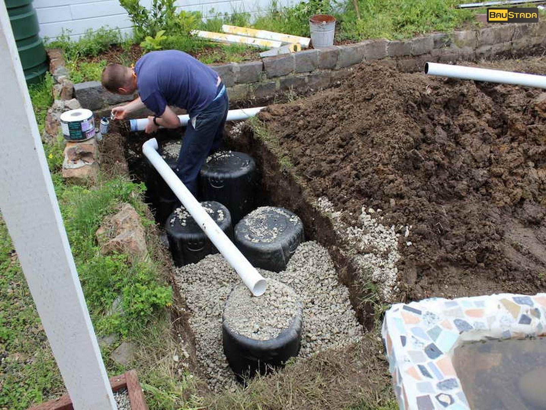 Дренаж на садовом участке своими руками на глинистых почвах 868